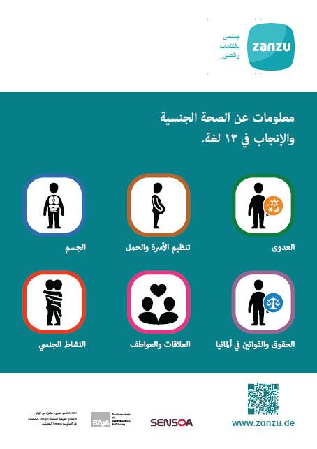 Bild zu ZANZU Plakat (arabisch)