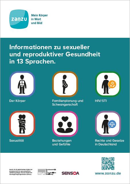 Bild zu ZANZU Plakat (deutsch)