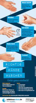 """Bild zu Aufkleber """"Richtig Hände waschen"""", groß für weiterführende Schulen"""