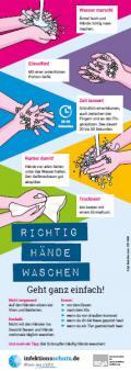 """Bild zu Aufkleber """"Richtig Hände waschen"""", groß für Grundschulen"""