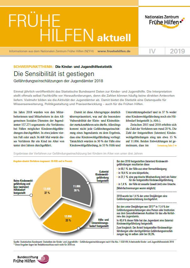 Frühe Hilfen aktuell. Ausgabe 4/2019